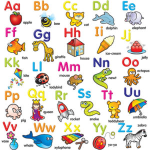 Pronunciacion Del Alfabeto En Ingles - dlg english class