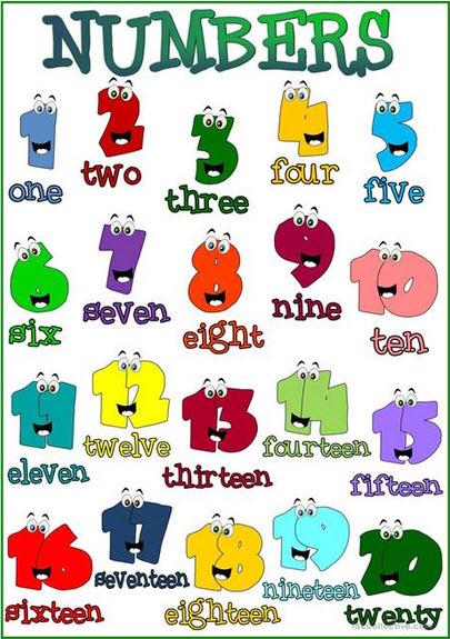 como pronunciar numeros cardinales en ingles