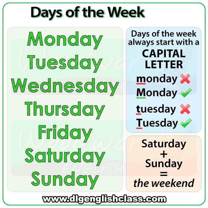 Los días de la semanas en inglés